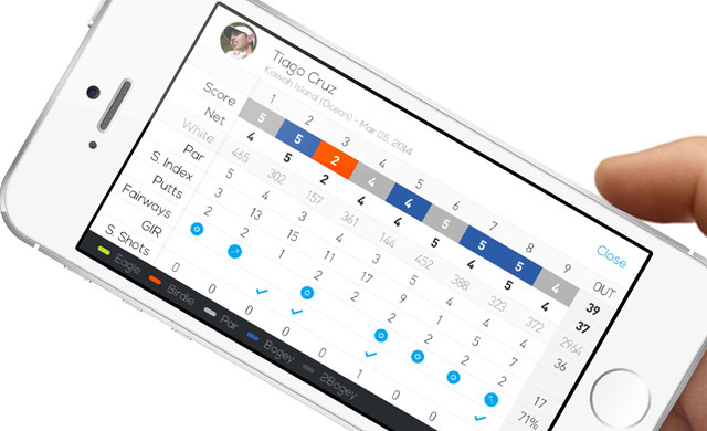 hole-19-golf-scorecard